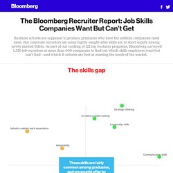 The Bloomberg Job Skills Report: What Recruiters Really Want