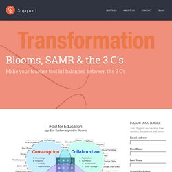 Blooms, SAMR & the 3 C's - iSupport