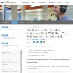 107 Mind-Blowing Sales Statistics That Will Help You Sell Smarter [SlideShare]