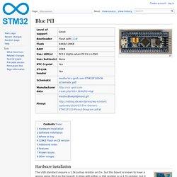 Blue Pill - STM32duino wiki