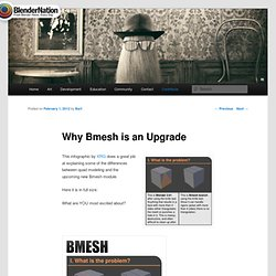 Why Bmesh is an Upgrade