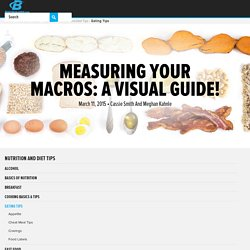 Measuring Your Macros: A Visual Guide!