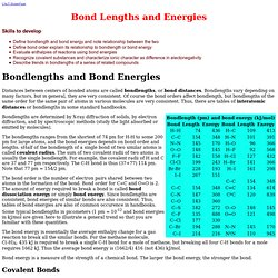 Bond Lengths and Energies