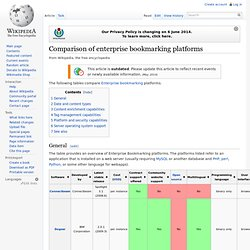 Comparison of enterprise bookmarking platforms
