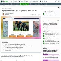 Средства Bootstrap для оформления изображений