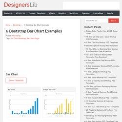 6 Bootstrap Bar Chart Examples - DesignersLib.com