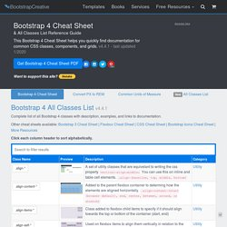 Bootstrap 4 Cheat Sheet PDF With Examples and All Classes 2017