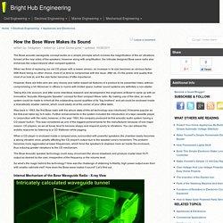 How the Bose Wave Radio makes Big Sound