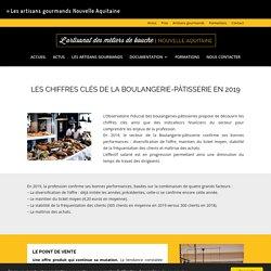 Les chiffres clés de la boulangerie-pâtisserie en 2019 - Les artisans gourmands Nouvelle Aquitaine