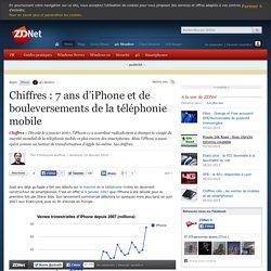 Chiffres : 7 ans d'iPhone et de bouleversements de la téléphonie mobile