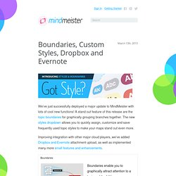 Boundaries, Custom Styles, Dropbox and Evernote | MindMeister Blog