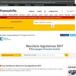 Bourgogne-Franche-Comté : Résultats élections législatives 2017