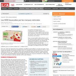 Les MDD bousculées par les marques nationales - Enquêtes sur la consommation en France