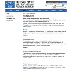 The Bowen Center – Eight Concepts
