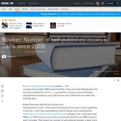 Bowker: Number of self-published books up 287% since 2006