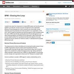 BPM - Closing the Loop