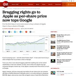 Bragging rights go to Apple as per-share price now tops Google