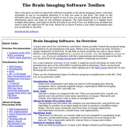 The Brain Imaging Software Toolbox