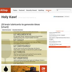 25 brain lubricants to generate ideas [chart