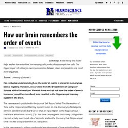 How our brain remembers the order of events
