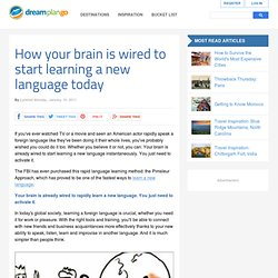 How your brain is wired to start learning a new language today