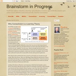 Why Connectivism is a Learning Theory