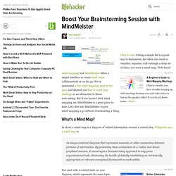 Boost Your Brainstorming Session with MindMeister