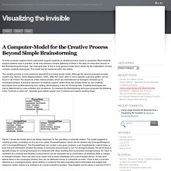 A Computer-Model for the Creative Process Beyond Simple Brainstorming « Visualizing the Invisible