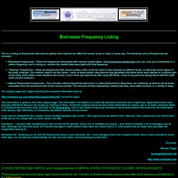 Brainwave/Cymatic Frequency Listing