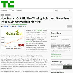 How BranchOut Hit The Tipping Point and Grew From 1M to 5.5M Actives In 2 Months