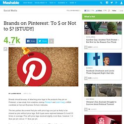 Brands on Pinterest: To $ or Not to $? [STUDY]
