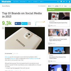 Top 10 Brands on Social Media in 2013 [CHART]