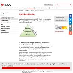 Brannklassifisering - Paroc.no