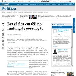 Brasil fica em 69º no ranking de corrupção