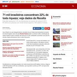 Economia - 71 mil brasileiros concentram 22% de toda riqueza; veja dados da Receita