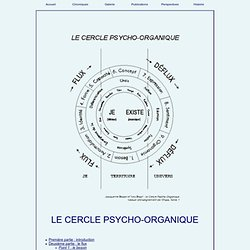 Yves Brault : le cercle psycho-organique