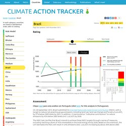 Brazil - Climate Action Tracker