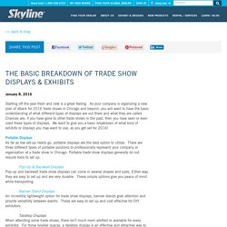 The Basic Breakdown of Trade Show Displays & Exhibits