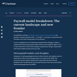 Paywall model breakdown: The current landscape and new frontier - Chartbeat Blog