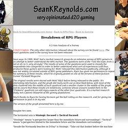 Breakdown of RPG Players