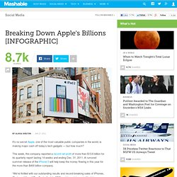 Breaking Down Apple's Billions