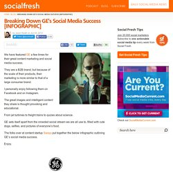 Breaking Down GE's Social Media Success [INFOGRAPHIC]