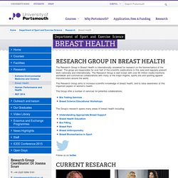 Breast Health