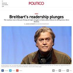 Breitbart's readership plunges