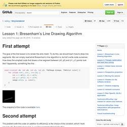 Lesson 1: Bresenham's Line Drawing Algorithm · ssloy/tinyrenderer Wiki