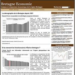 Bretagne Economie