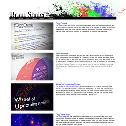 Brian.Shaler.name | 3rd Party Digg Development