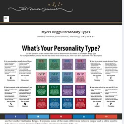 Myers Briggs Personality Types - The Minds Journal