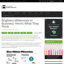 The Brightest Millennials in Business: Here's What They Think
