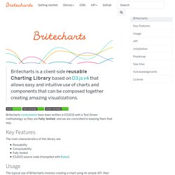 Britecharts - D3.js based charting library of reusable components